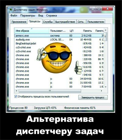 Альтернатива диспетчеру задач Windows 7