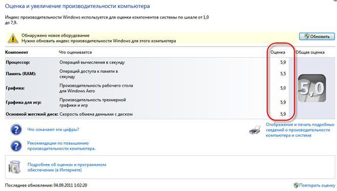 Оценить производительность компьютера онлайн