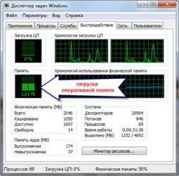 Загрузка оперативной памяти в диспетчере задач