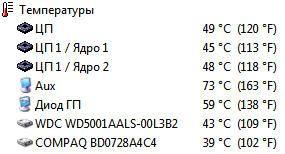 Показания датчиков AIDA64