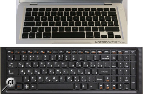 Полноразмерная равным образом урезанная клавиатуры ноутбуков