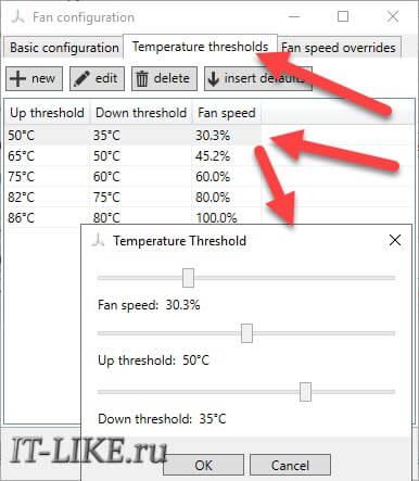 пороги температуры